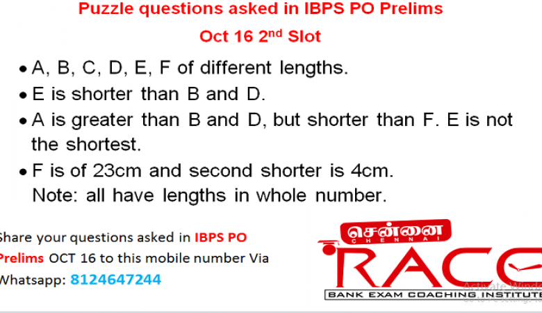 Important Quetions asked in IBPS PO 2016 – Chennai RACE Coaching Institute (15)