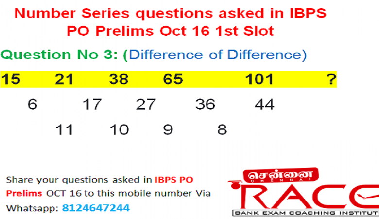 Important Quetions asked in IBPS PO 2016 – Chennai RACE Coaching Institute (6)