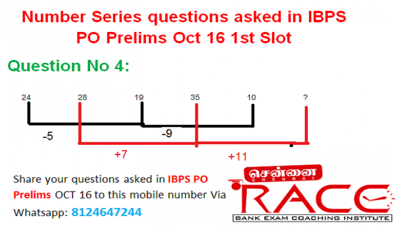 Important Quetions asked in IBPS PO 2016 – Chennai RACE Coaching Institute (8)