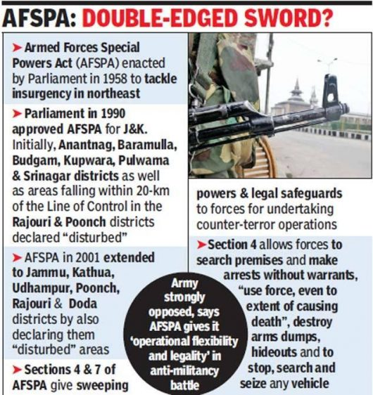armed forces special powers act in In a nutshell it empowers our armed forces, in a disturbed area thus declared, to open fire after due warnings on those, indulged in acts of sabotage and violence, to arrest without warrant any such suspect and hand over him to the nearest police.