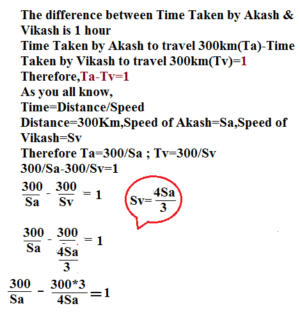 relationship between time and distance